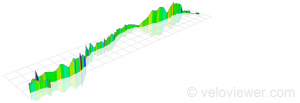 3D elevation on Veloviewer.com