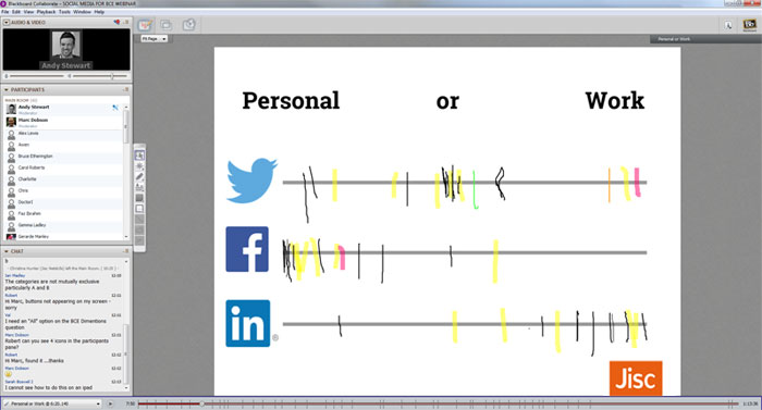 Social media for BCE webinar screenshot